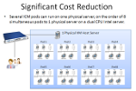 Significant Cost Reduction