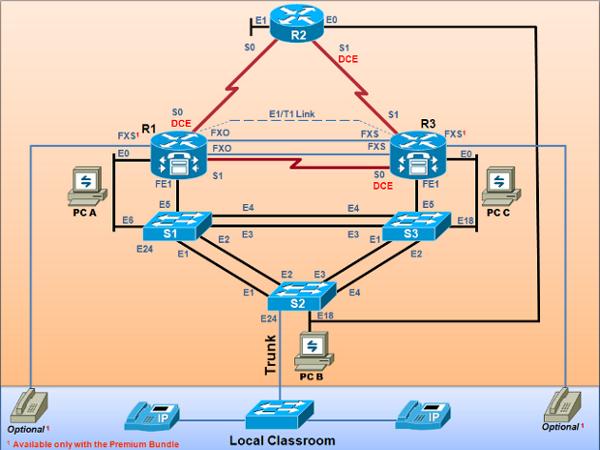 31 Voice Over Ip Network Diagram